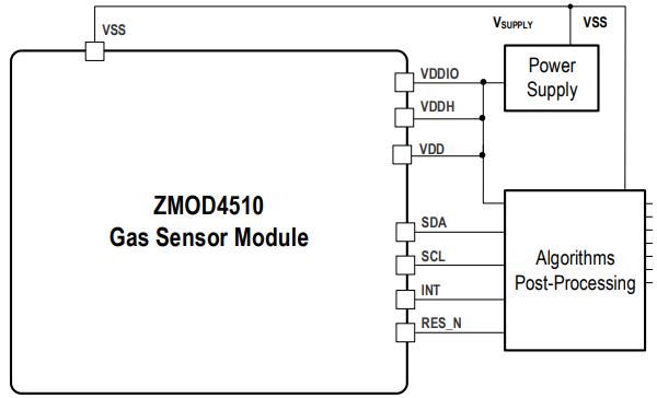 ZMOD4510_block_diagram.png