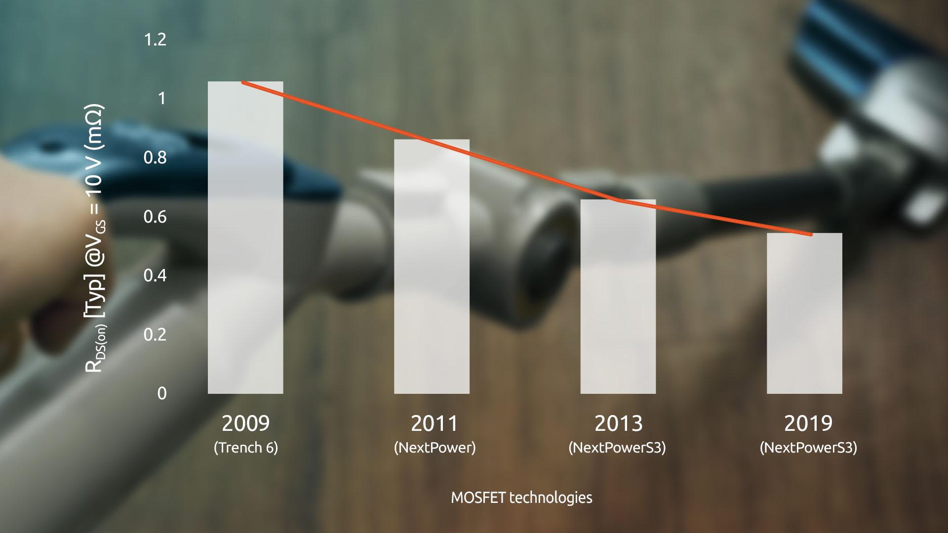 NextPowerS3 Launch Image - Vacuum and Graph.jpg